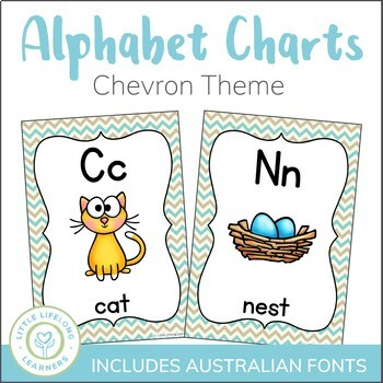 Chevron Alphabet Charts - Classroom Decor Posters - QLD and Elementary Font