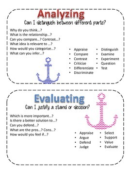 Chevron Anchor Bloom's Taxonomy Guided Reading Cards