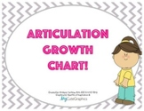 Chevron Articulation Growth Chart