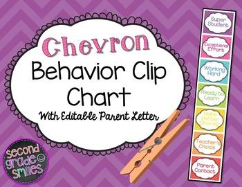 Chevron Behavior Clip Chart with Editable Parent Letter