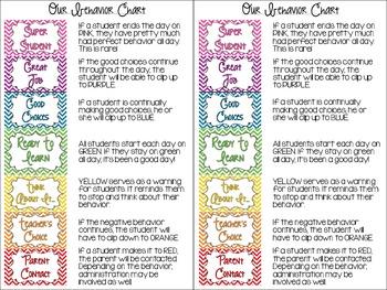 Chevron Behavior Clipchart {Bright Colors}