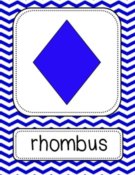2D Shapes Posters - Large {Blue & Yellow Chevron}
