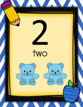Chevron Blue and Yellow Number Posters