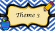 Chevron Blue and Yellow Theme Poster Signs