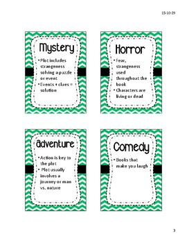 Chevron Book Genre Labels for Classroom Library