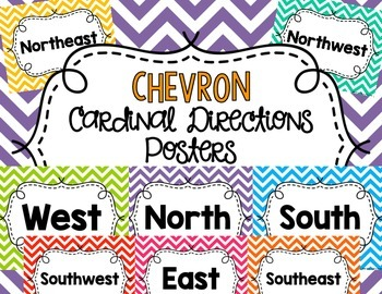 Chevron Cardinal Directions Posters