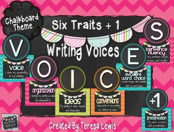 Chevron Chalkboard Six Traits of Writing Voices