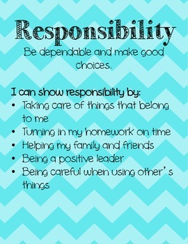 Chevron Character Traits Classroom Posters