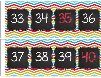 Chevron Chic Chalkboard Number Line {-95 to 200}
