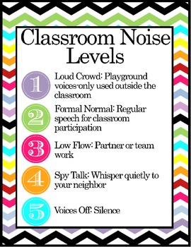 Chevron Classroom Noise Levels Poster