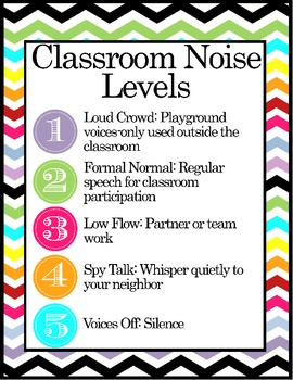 Chevron Classroom Noise Levels Poster