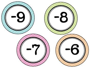 Chevron Classroom Numbers