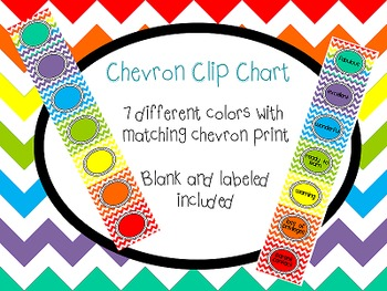 Chevron Clip Chart with 7 Colored Levels