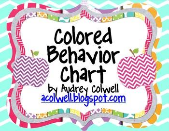 Chevron Color Behavior Chart - Apples