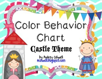 Chevron Color Behavior Chart - Castle