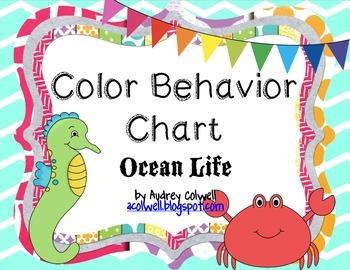 Chevron Color Behavior Chart - Ocean Life