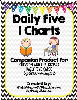 Chevron Daily Five I Charts