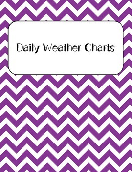 Chevron Daily Weather  Charts
