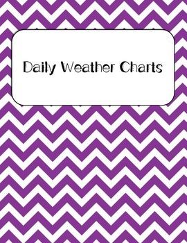 Chevron Daily Weather  Charts