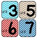 Chevron Editable Sight Word Wall Display Owl Theme
