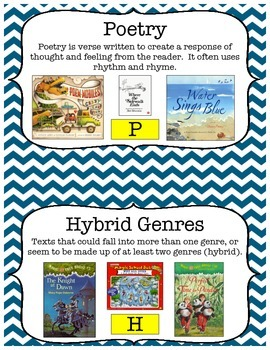 Chevron Genre Posters - 6