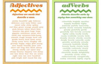 Chevron Grammar Posters