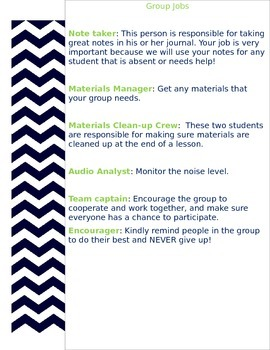 Chevron Group Jobs Poster