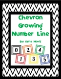 {Chevron} Growing Number Line Wall Decor