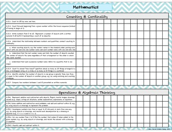 Chevron Kindergarten Common Core State Standards Checklists