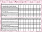 Chevron Kindergarten Common Core State Standards Checklists