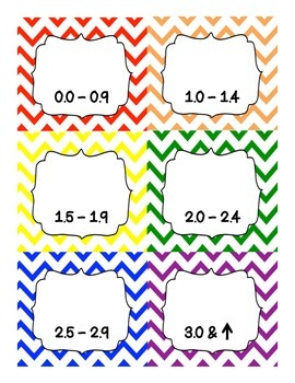 Chevron Leveled Book Labels **FREE**