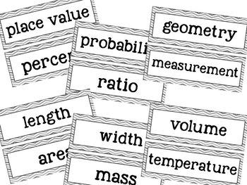 Chevron Math Words