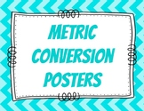 Chevron Metric Conversion Posters
