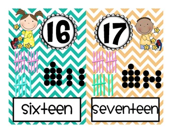 Chevron Mini Number Cards