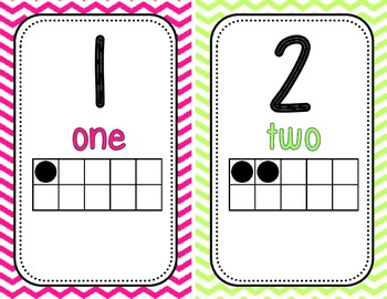 Number Posters {Bright Chevron}