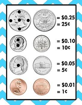 Chevron Money Posters