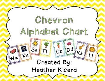 Chevron Months Chart