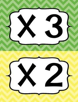 Multiplicaton Fluency Clip Chart - Chevrons - Common Core Fluency Standards!