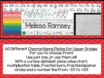 EDITABLE Chevron Name Plates for Upper Grades