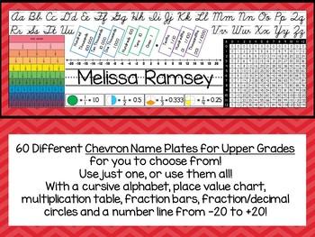 EDITABLE Chevron Name Plates for Upper Grades