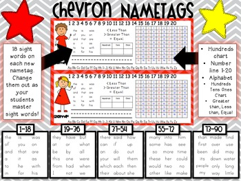 Chevron Nametags with Sight Words
