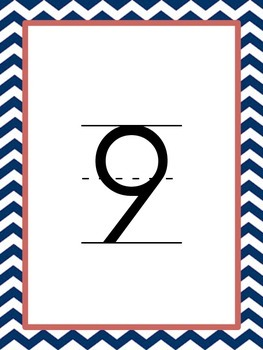 Chevron Number Cards/Posters--Blue