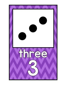 Chevron Number Domino Posters