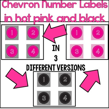 Chevron Number Labels