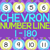 Number Line - Chevron Apple Theme