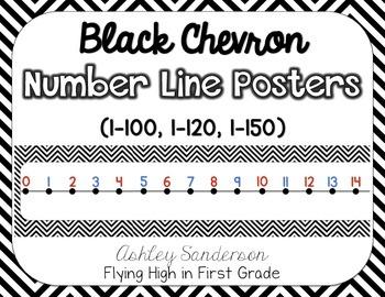 Chevron Number Line {black}