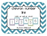Chevron Number Line