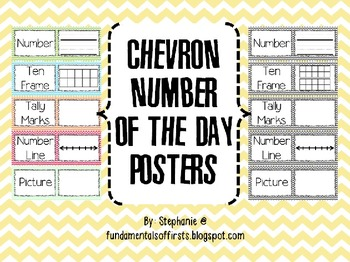 Chevron Number Of The Day Posters