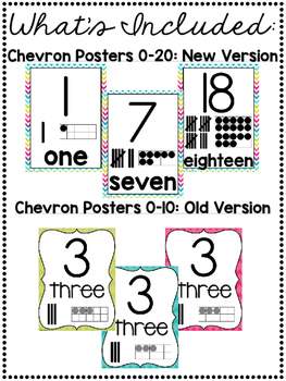 Number Posters-Chevron {TWO VERSIONS INCLUDED}