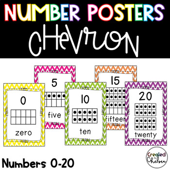 Chevron Number Posters {0-20}